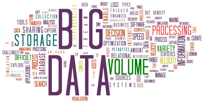 Big Data vs. Smart Data