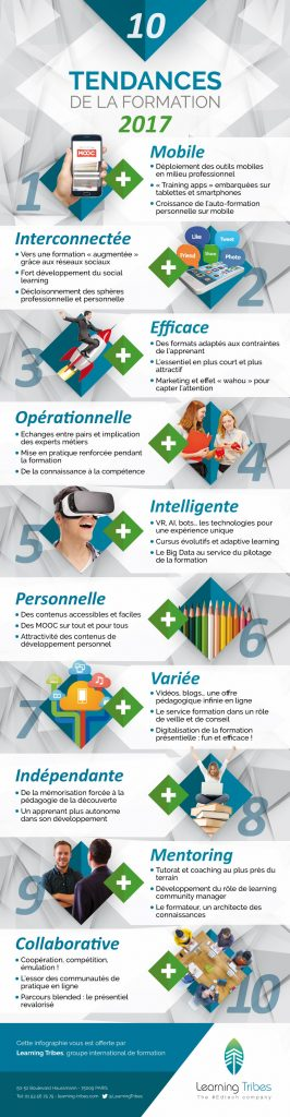 infographie-10-tendances-formation-2017-learning-tribes